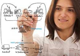 P&M Web2Business Portal - Web to Print - Workflow Management
