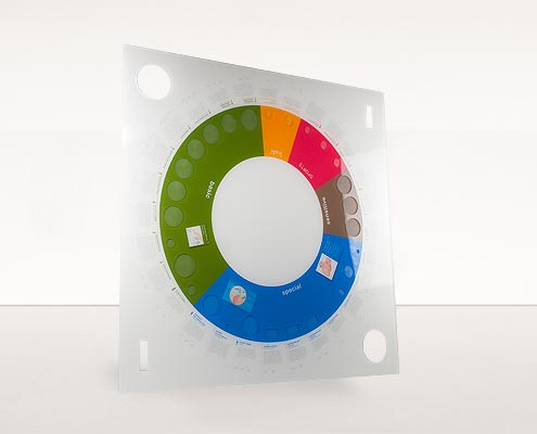 Design und Technik sowie Herstellung und Produktion von Plattendirektdrucken, Plattendrucken auf Acrylglas, hinter Acrylglas und gefräst
